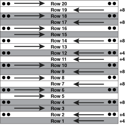Cheat Chart for Tuplet